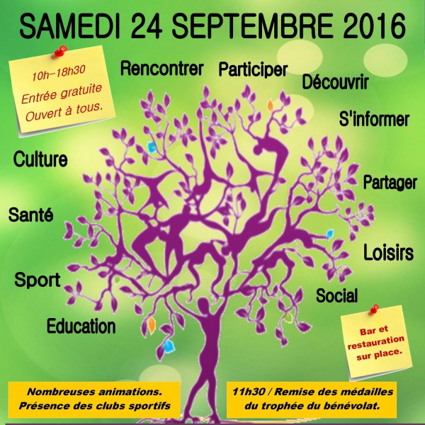 Forum des Associations de Trélazé
